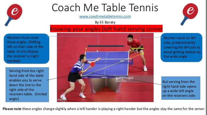 The Most Important Table Tennis Shot, Table Tennis Serve