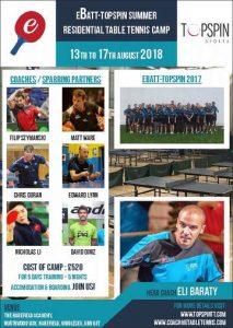 eBaTT -Topspin Summer Table Tennis Camp